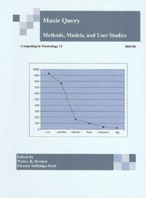 Image for Music Query: Methods, Models, and User Studies (Computing in Musicology)