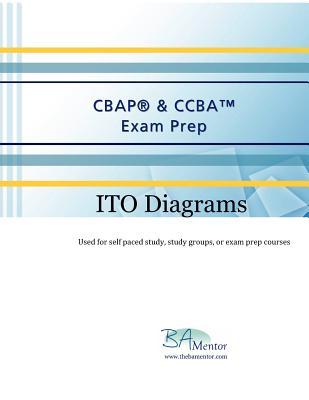 CBAP & CCBA Exam Prep - ITO Diagrams: ITO Diagrams, BAMentor