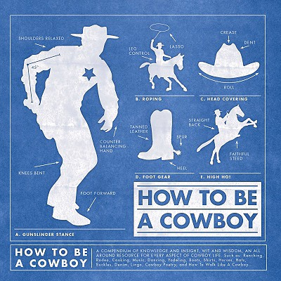 Image for How to Be a Cowboy