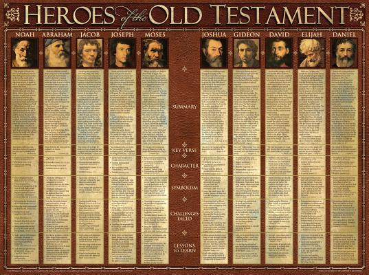 Image for Heroes of the Old Testament-Wall Chart Laminated (Heroes of the Old Testament Wall Chart)